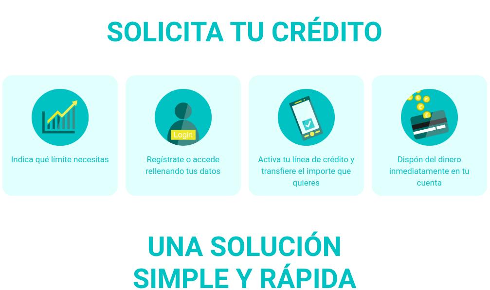 Cómo obtener un préstamo online